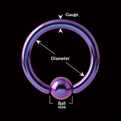 measurement of CAPTIVE BEAD RINGS