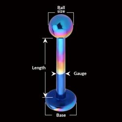 measurement of LABRETS